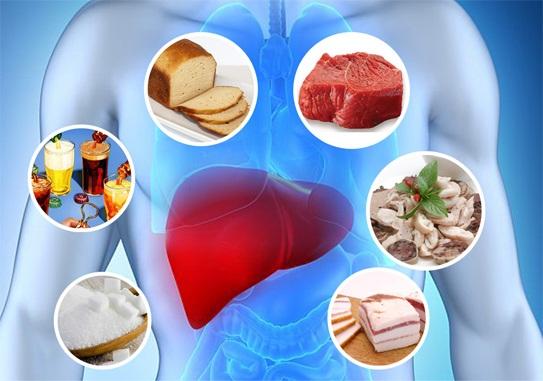 Nhận biết gan nhiễm mỡ và cách ứng phó